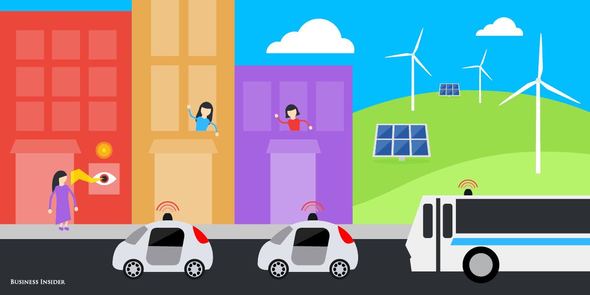 Thành phố thông minh sẽ thông minh đến mức nào trong 10 năm nữa? 5