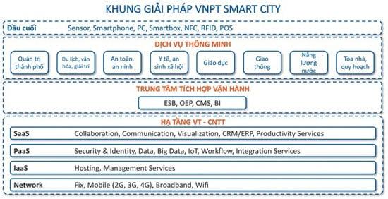 Bộ trưởng Trương Minh Tuấn: Đà Lạt sẽ sớm trở thành Thành phố thông minh 13
