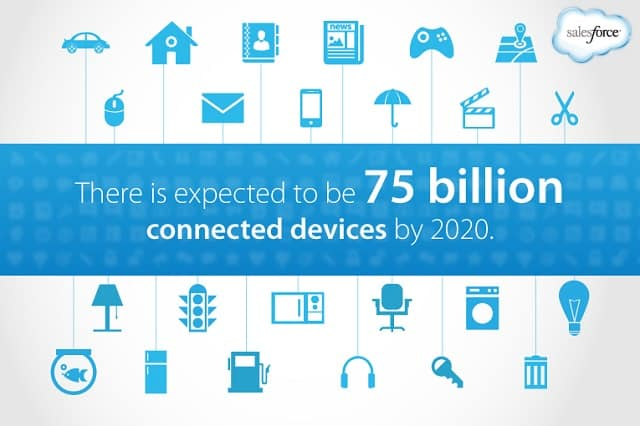 Nền công nghiệp Internet of Things đang dần hình thành 7