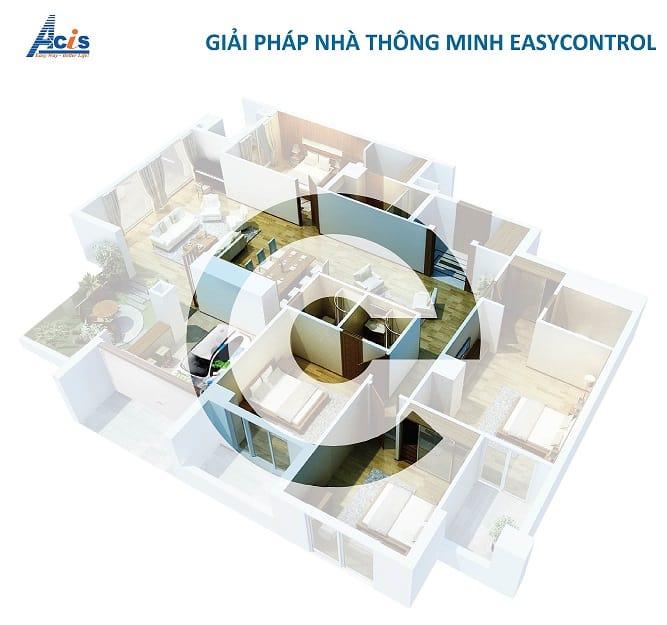 Sản phẩm Smart Home Việt thách thức sản phẩm ngoại 23
