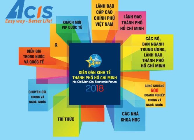 Nhà thông minh ACIS sẽ tham dự Diễn đàn Kinh tế TP. Hồ Chí Minh 2018 6