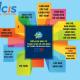 """Chương trình Đào tạo kỹ thuật thi công """"Giải pháp nhà thông minh ACIS"""" 3"""
