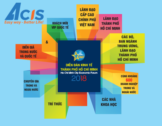 Nhà thông minh ACIS sẽ tham dự Diễn đàn Kinh tế TP. Hồ Chí Minh 2018 7