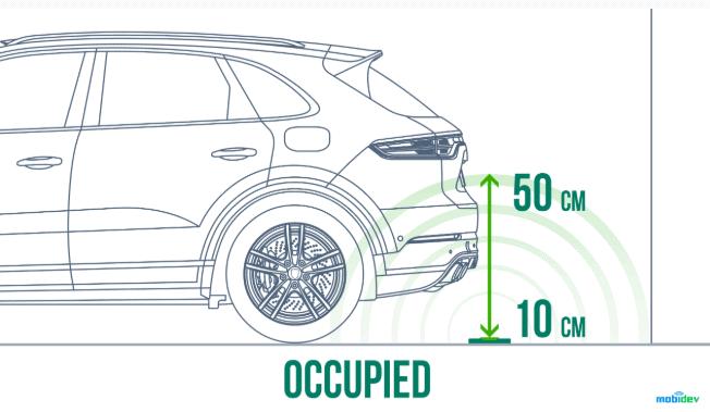 Bãi đỗ xe thông minh- Giải pháp của tương lai ! 7