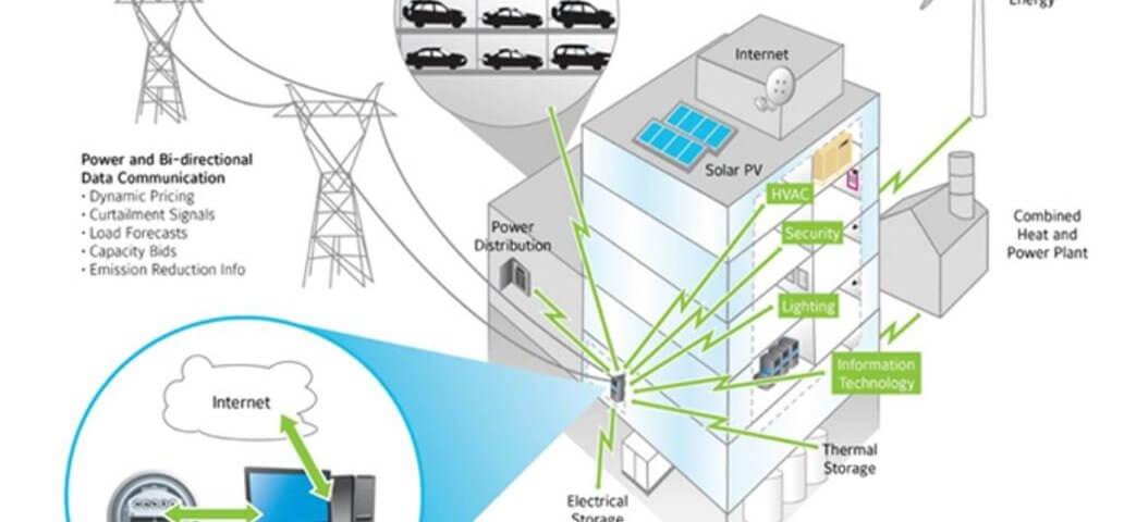 smart building 1