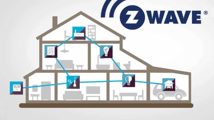 What is Z-Wave and how does it work to automate my smart home? 25