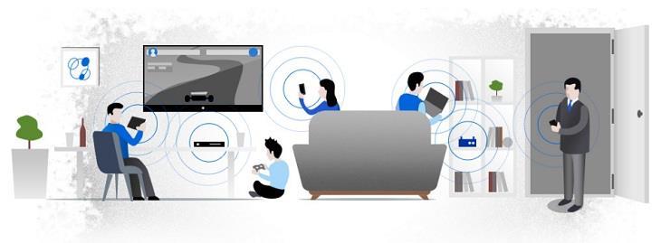 Lợi ích khi sử dụng hệ thống Wifi Mesh